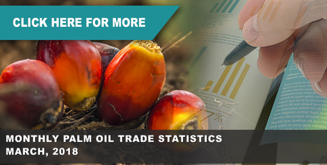 Monthly Palm Oil Trade Statistics