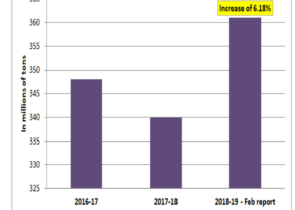 2019 CPO Price Trend – Views from Industry Experts