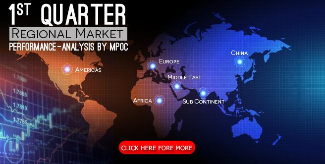 Regional Market Performance