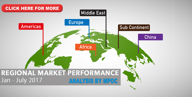 Regional Market Performance 2017