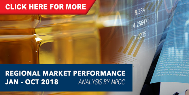 Regional Market Performance 2018