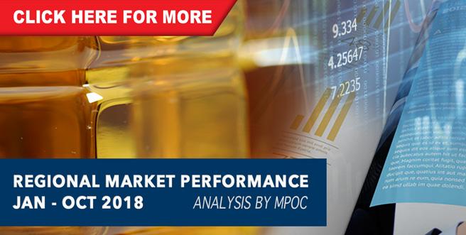 Regional Market Performance 2018